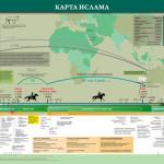 The-Islam-Chart-RUS_startpage-150x150
