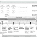 preview_dan11_chart_de