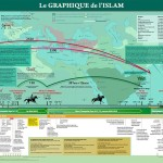 preview_islam_chart_fr