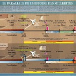 preview_millerite_parallel_chart_fr